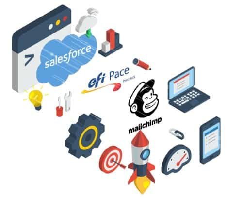 image of tech brands