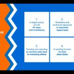 marketing asset management webinar